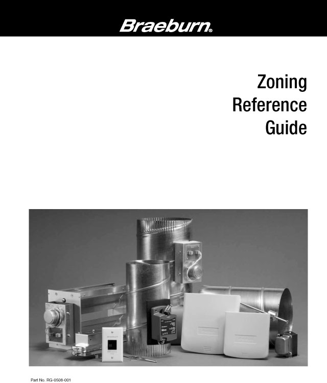 Zoning Reference Guide